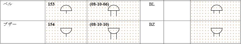 回路図 図記号一覧データ32