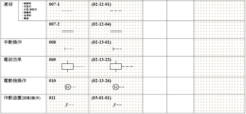 回路図 図記号一覧データ5