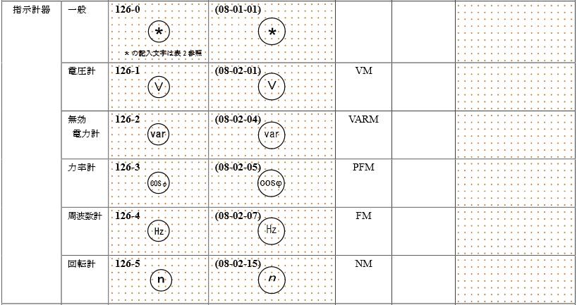 回路図 図記号一覧データ17